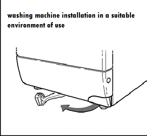 washing machine installation in a suitable environment of use